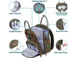 Test et avis sur le sac à dos à langer BabbleRoo